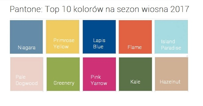 top 10 - kolory wiosna 2017