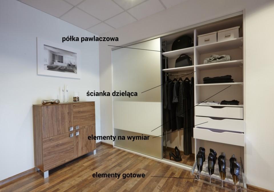 Komandor szafa z drzwiami przesuwnymi i jej elementy